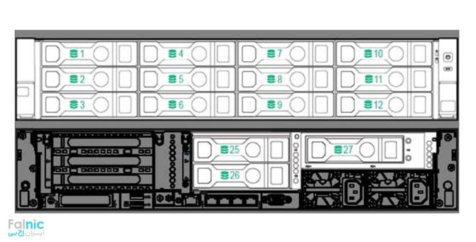 12LFF + 3 rear LFF Hot-Plug Drive Model
