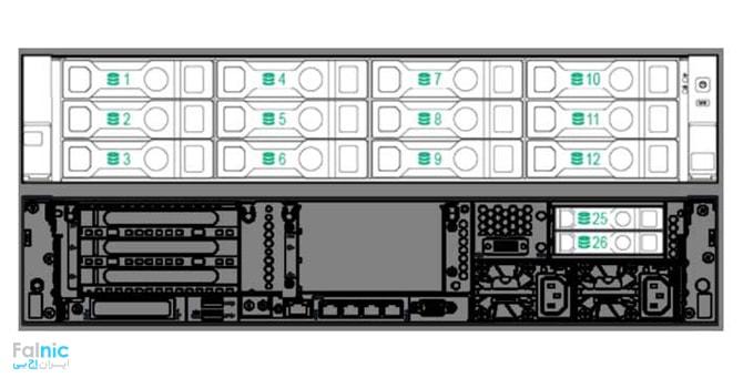 12 LFF + 2 rear SFF Hot-Plug Drive Model