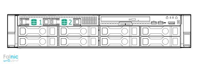 8 LFF Hot-Plug Drive Model