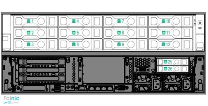 12 LFF + 2 rear SFF Hot-Plug Drive Model hp dl380 g9