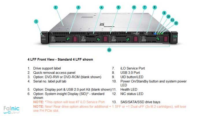 سرور جدید HPE ProLiant DL360 Gen10