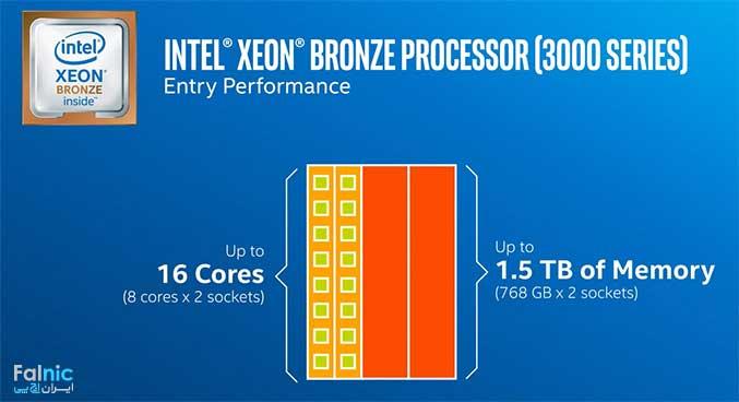 پردازندههای جدید اینتل برای سرورهای نسل 10 اچ پی