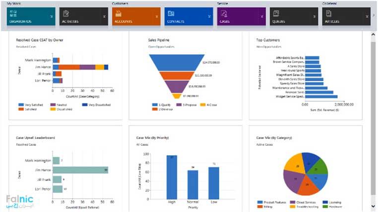 گزارش گیری در Microsoft CRM