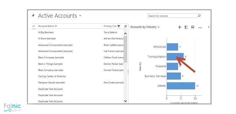 نحوه جستجو در Microsoft Dynamics CRM