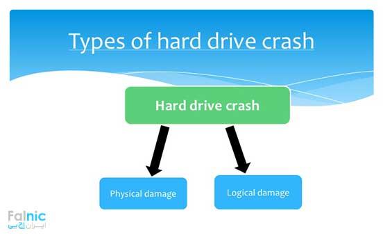 خطای Logical Hard Drive