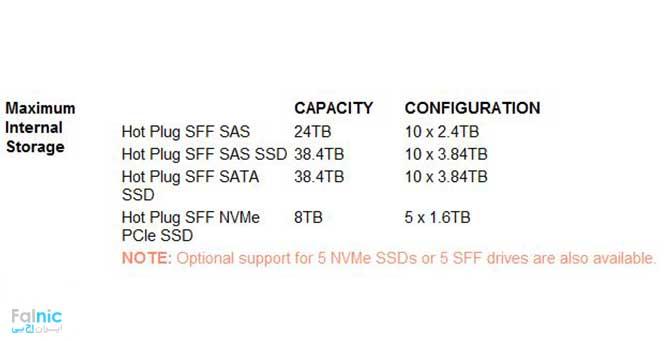 سرور HPE ProLiant DL580 G9