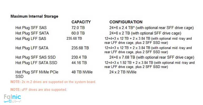 سرور HPE ProLiant DL385 G10