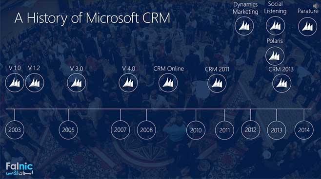 تاریخچه Microsoft Dynamics CRM