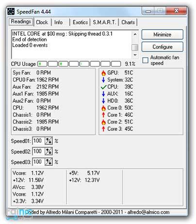 محاسبه درجه حرارت CPU