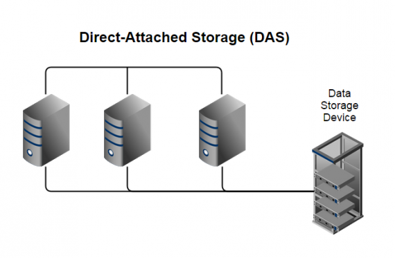 مزایا و معایب روش ذخیره سازی DAS