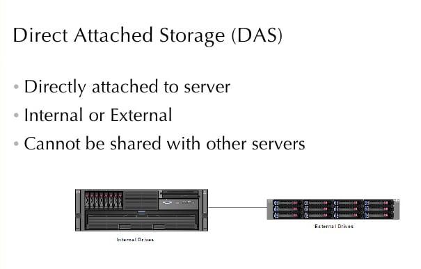روش ذخیره سازی DAS