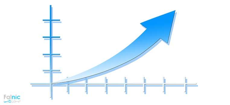 رشد روزافزون HPE در بازار HPC