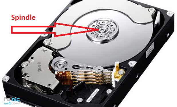 سفری به داخل هارد دیسک