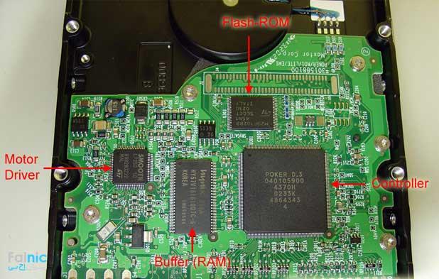 مدار الکترونیکی یا بورد هارد دیسک