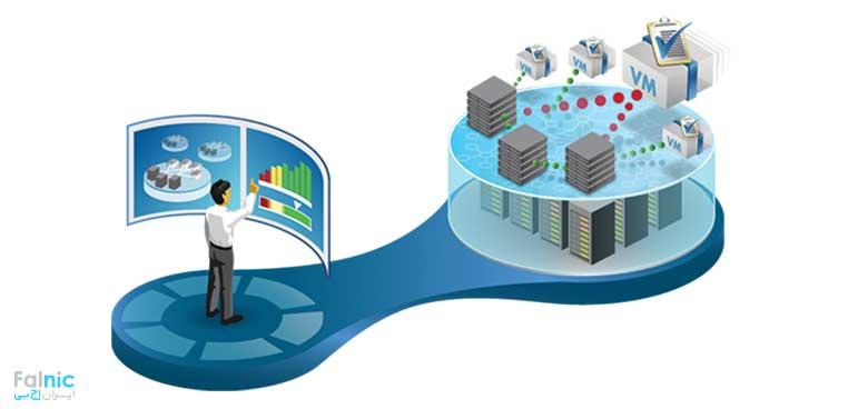 شبکه سازی با سرورهای نسل 9 اچ پی