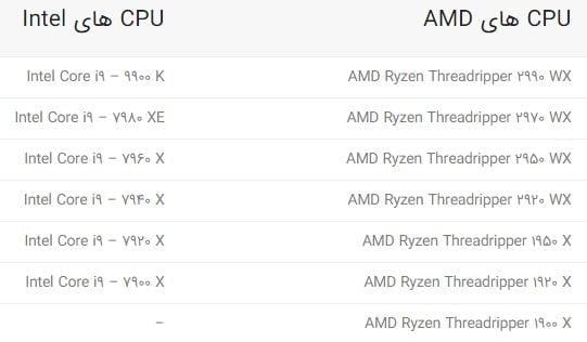 رده بندی سی پی یو های اینتل و AMD