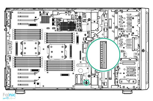 قرارگیری سرور HPE ML350 در رک