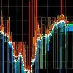High Frequency Trading یا HFT چیست؟