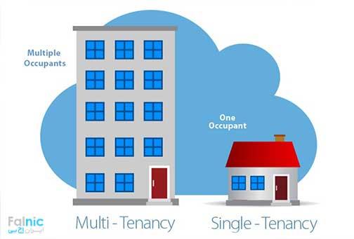 معماری Multi-Tenancy در رایانش ابری