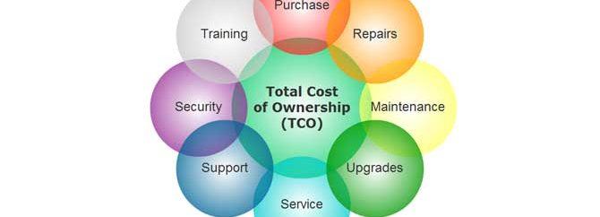 TCO چیست؟