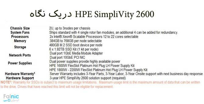 سرور جدید HPE SimpliVity 2600