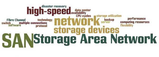 تجهیزات و مولفههای شبکه SAN
