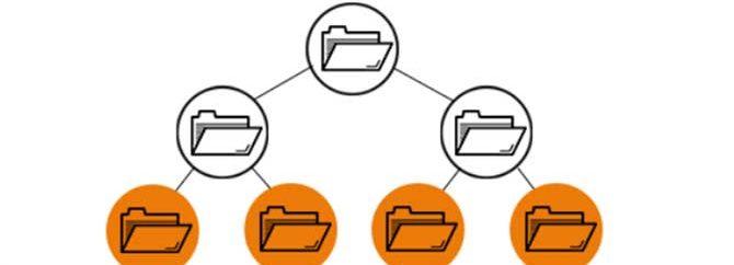 File Level Storage چیست؟