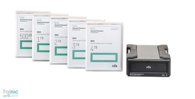 HPE RDX Utility