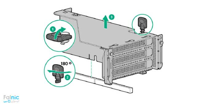 خارج کردن HPE PCIe Riser Cage