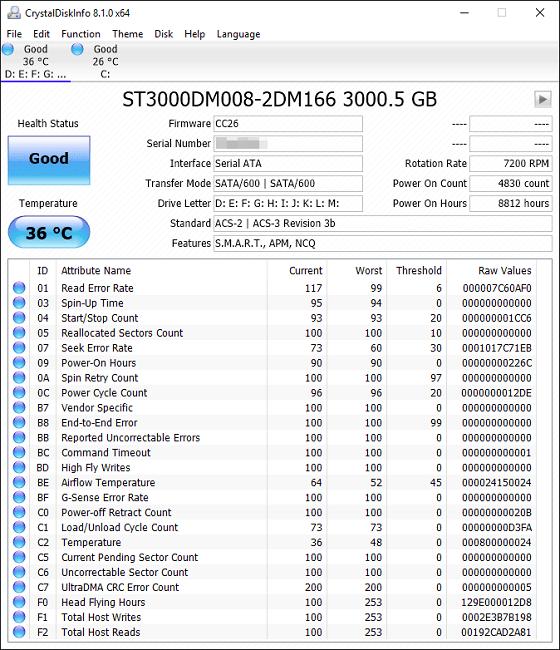 بهترین نرم افزار تست هارد دیسک