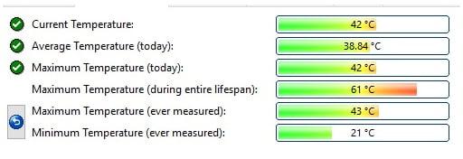 بررسی دمای هارد دیسک