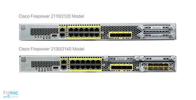فایروال های سیسکو Cisco Firepower 2100