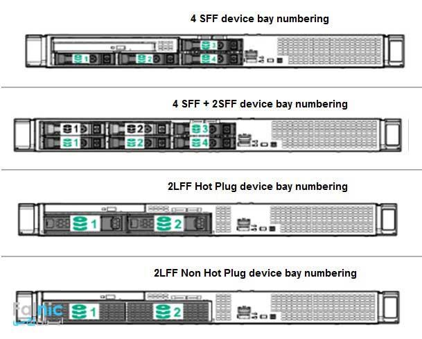 بررسی تخصصی سرور HPE DL20 Gen10