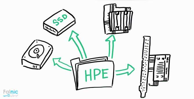 محصولات ذخیره ساز اچ پی