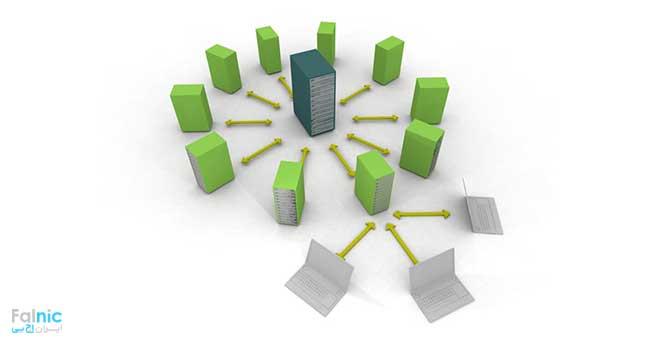 پردازش توزیع شده یا Distributed Computing