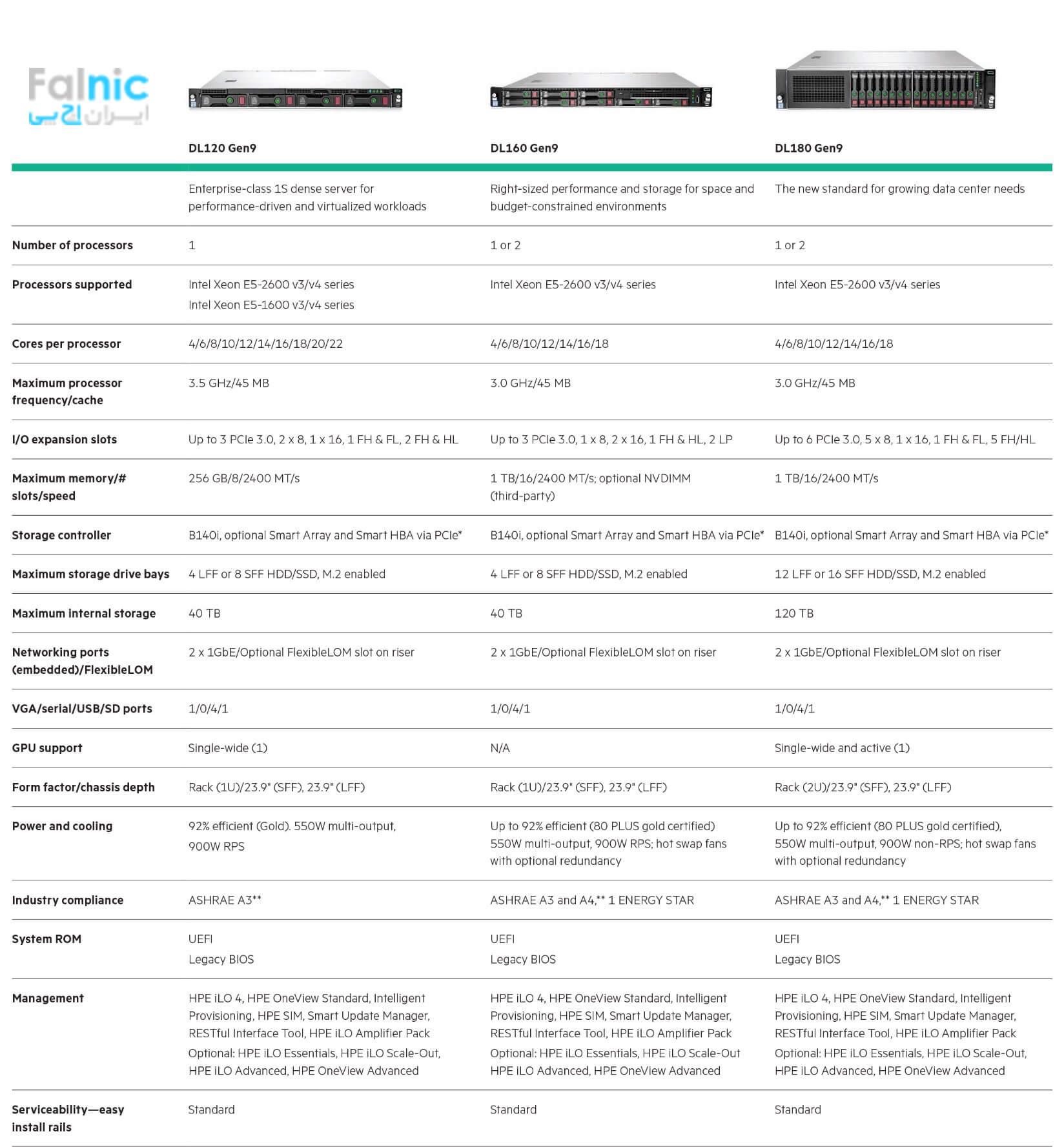 سرورهای ML و DL اچ پی