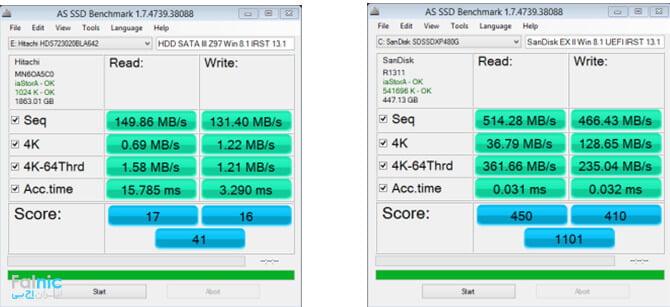 هارد درایوهای SSD و HDD