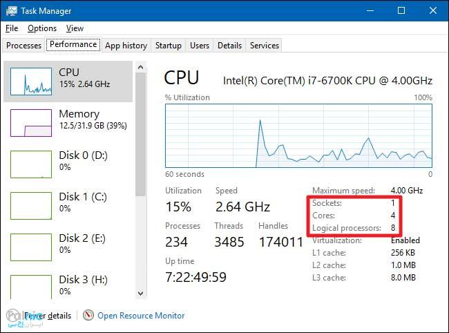 هسته یا Coreدر CPU چیست؟
