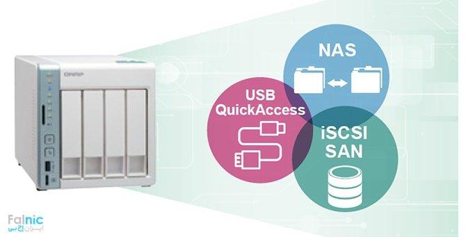 مقایسه راهکار ذخیره سازی USB Quick Access و NAS و iSCSI SAN در QNAP