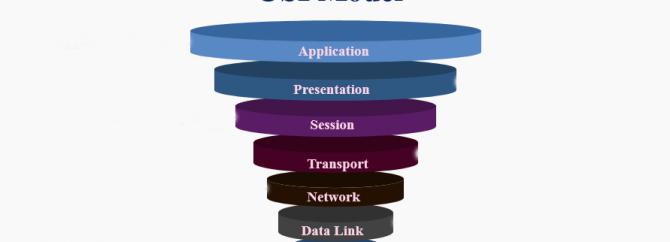 مدل OSI چیست؟