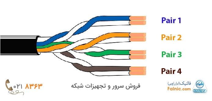 4 رنگ اصلی کابل شبکه