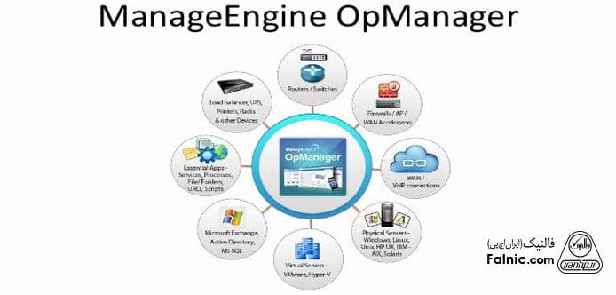 نرم افزار مدیریت شبکه opmanager