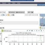 آشنایی با نرمافزار مانیتورینگ PRTG؛ نرم افزارهای مانیتورینگ شبکه