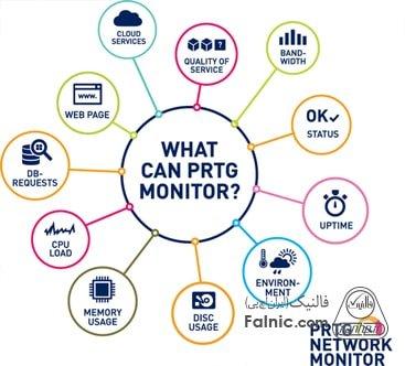 امکانات نرم افزار PRTG