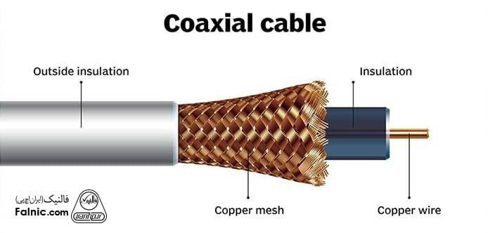 کابل کواکسیال Coaxial چیست؟
