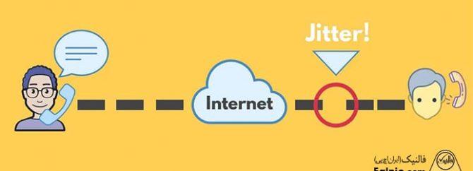 jitter چیست؛ تفاوت jitter و delay در شبکه