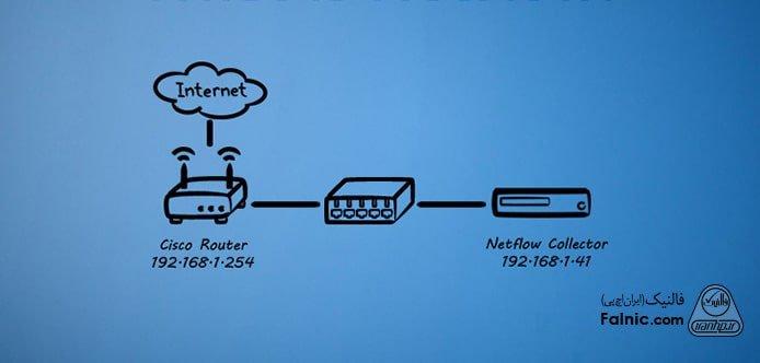 پروتکل NetFlow چیست؟