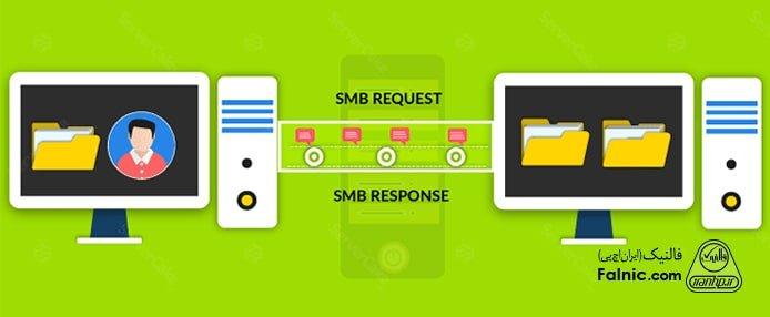 پروتکل SMB چیست و چگونه کار می کند؟