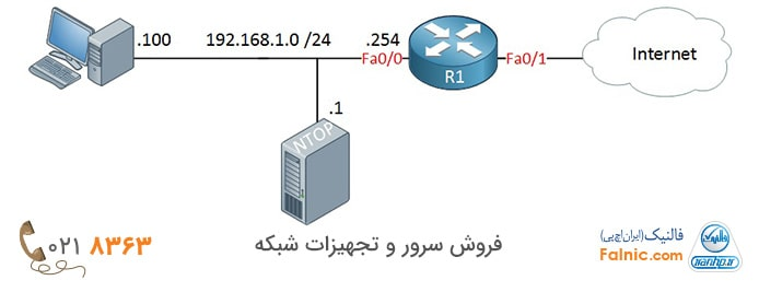 نحوه پیاده سازی NetFlow در روتر