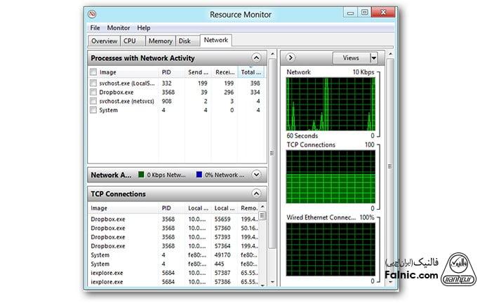 پنجره Resource Monitor در تسک منیجر